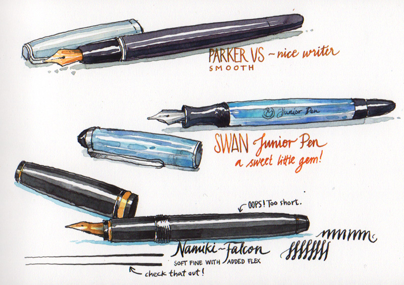 Different Types Of Drawing Pens ENews Singapore